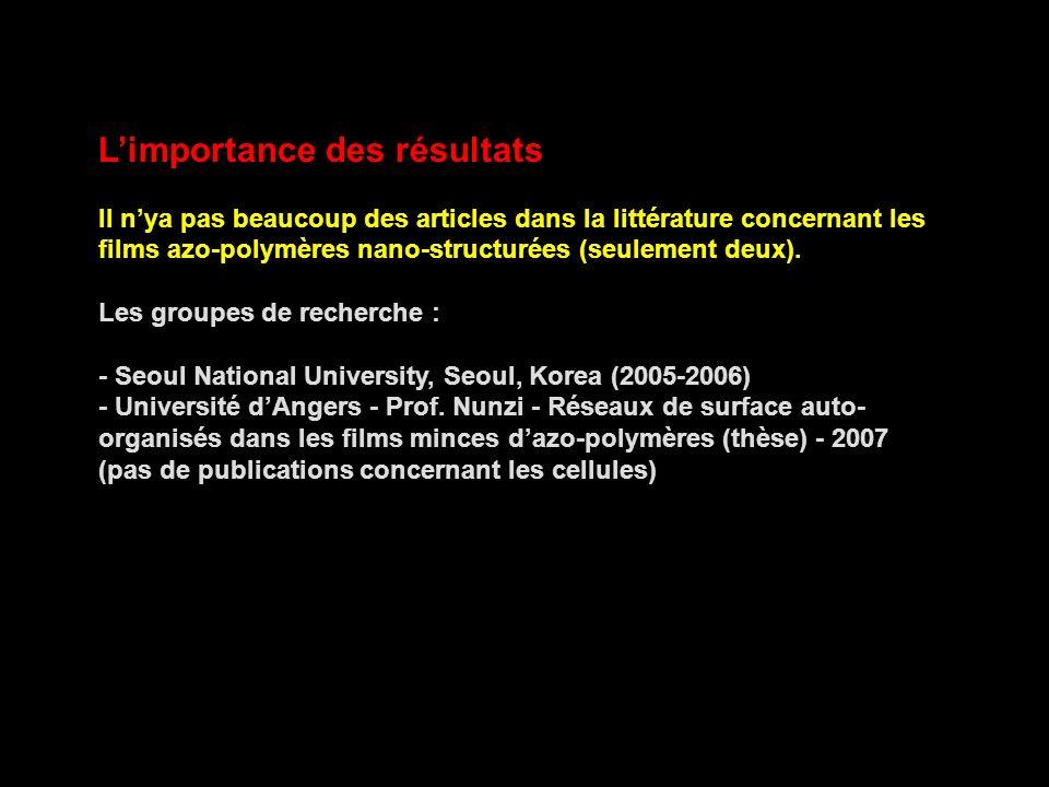 Limportance des résultats Il nya pas beaucoup des articles dans la littérature concernant les films azo-polymères nano-structurées (seulement deux).