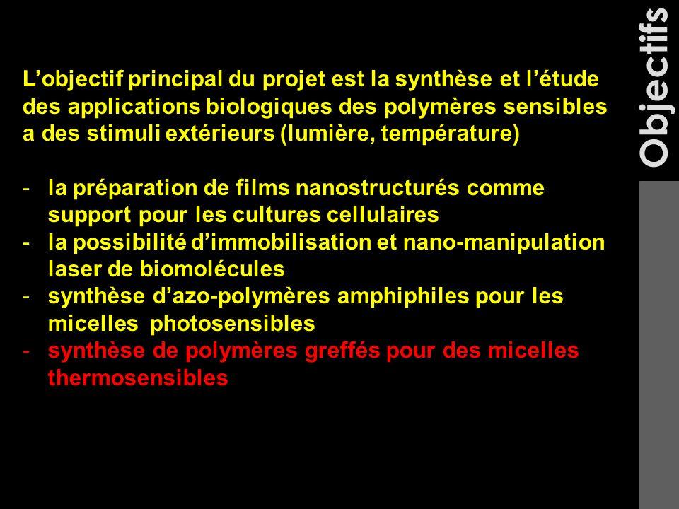 Objectifs Lobjectif principal du projet est la synthèse et létude des applications biologiques des polymères sensibles a des stimuli extérieurs (lumière, température) -la préparation de films nanostructurés comme support pour les cultures cellulaires -la possibilité dimmobilisation et nano-manipulation laser de biomolécules -synthèse dazo-polymères amphiphiles pour les micelles photosensibles -synthèse de polymères greffés pour des micelles thermosensibles