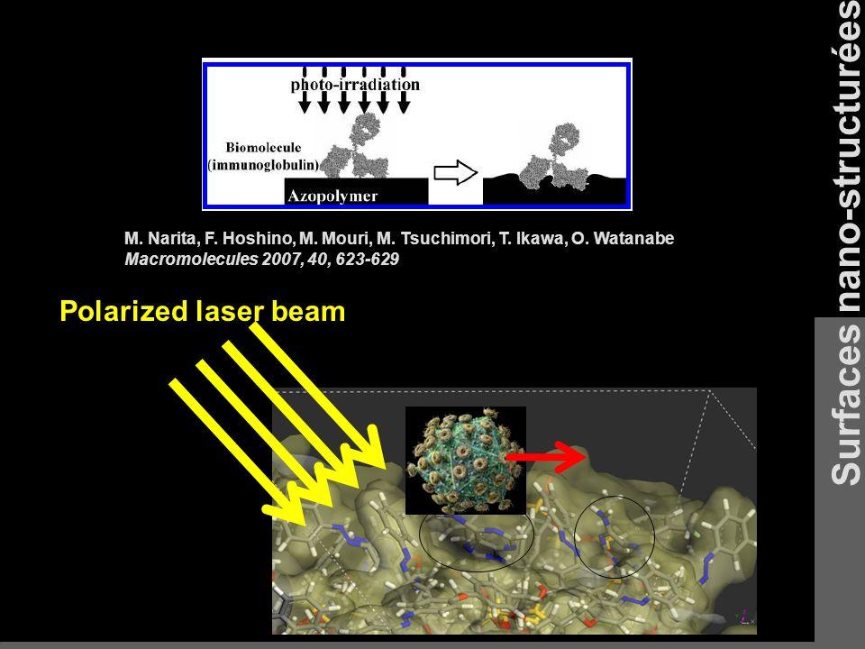 Surfaces nano-structurées A B