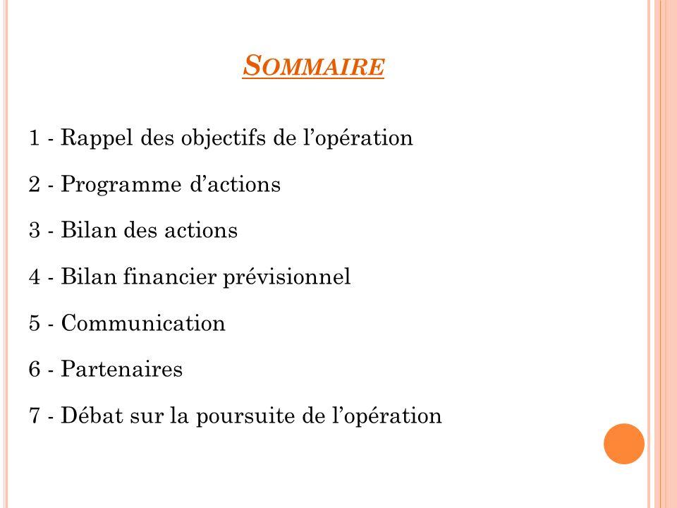 S OMMAIRE 1 - Rappel des objectifs de lopération 2 - Programme dactions 3 - Bilan des actions 4 - Bilan financier prévisionnel 5 - Communication 6 - Partenaires 7 - Débat sur la poursuite de lopération