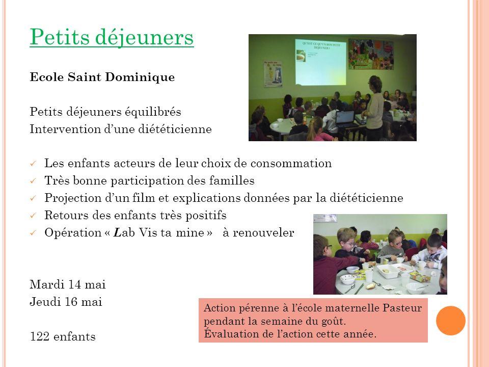 Petits déjeuners Ecole Saint Dominique Petits déjeuners équilibrés Intervention dune diététicienne Les enfants acteurs de leur choix de consommation T
