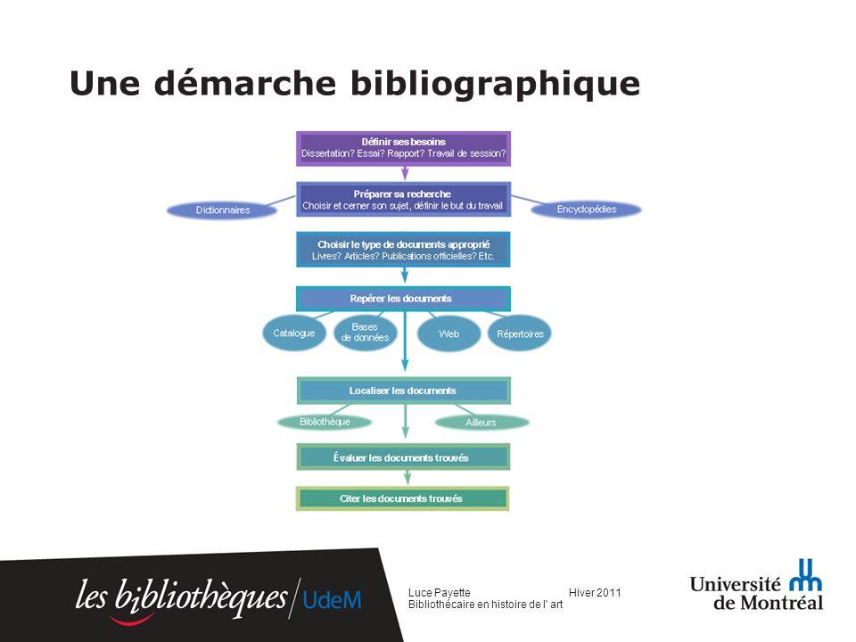 Stratégie de recherche documentaire Sujet de recherche Plan de concepts Opérateurs logiques Équations de recherche Luce Payette Hiver 2011 Bibliothécaire en histoire de l art