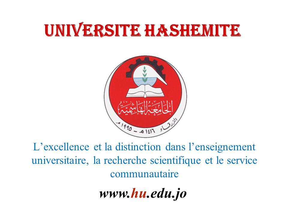 UNIVERSITE HASHEMITE Lexcellence et la distinction dans lenseignement universitaire, la recherche scientifique et le service communautaire www.hu.edu.