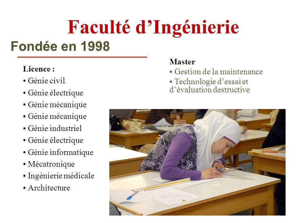 Faculté dIngénierie Licence : Génie civil Génie électrique Génie mécanique Génie industriel Génie électrique Génie informatique Mécatronique Ingénieri