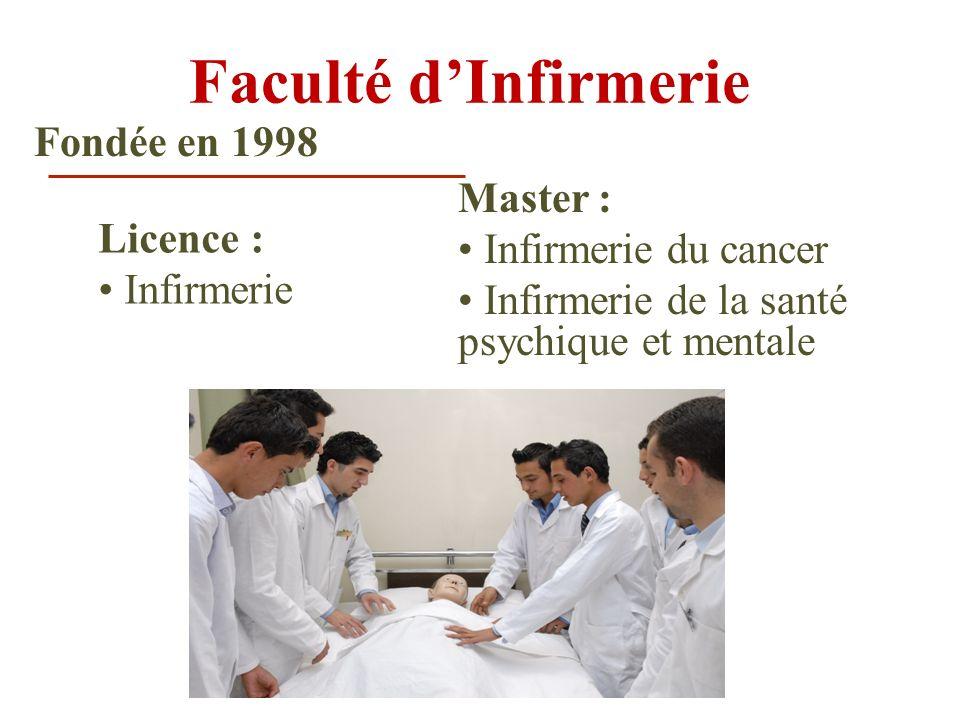 Faculté dInfirmerie Master : Infirmerie du cancer Infirmerie de la santé psychique et mentale Fondée en 1998 Licence : Infirmerie