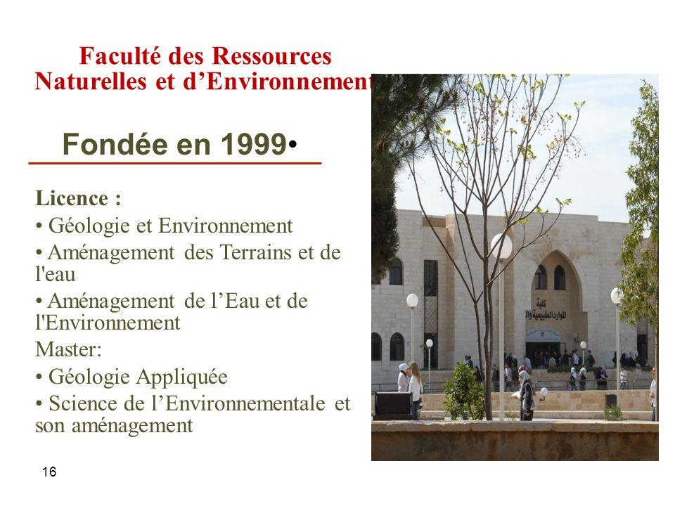 16 Faculté des Ressources Naturelles et dEnvironnement Licence : Géologie et Environnement Aménagement des Terrains et de l'eau Aménagement de lEau et