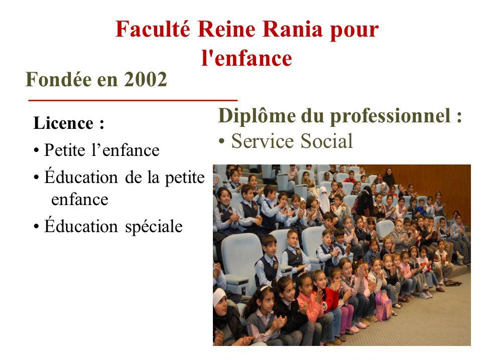 Faculté Reine Rania pour l'enfance Licence : Petite lenfance Éducation de la petite enfance Éducation spéciale Diplôme du professionnel : Service Soci