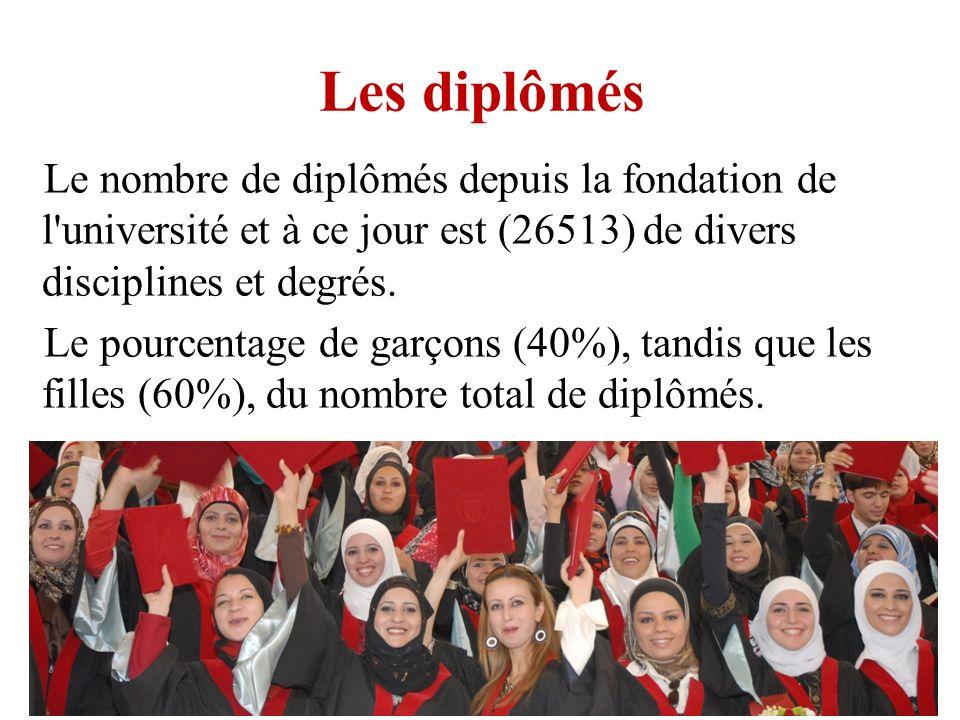 Les diplômés Le nombre de diplômés depuis la fondation de l'université et à ce jour est (26513) de divers disciplines et degrés. Le pourcentage de gar