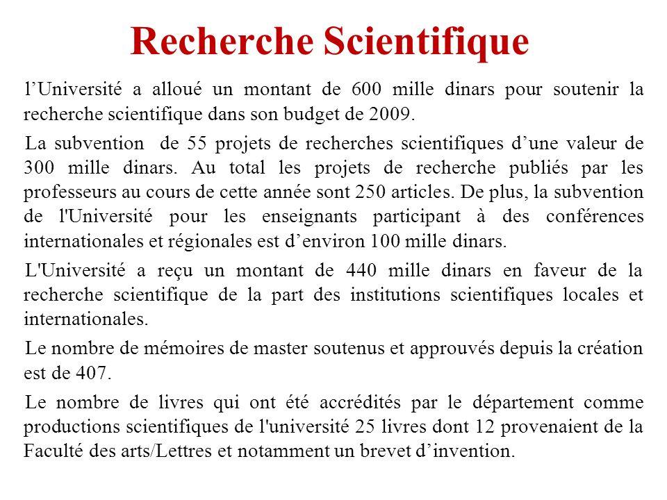 lUniversité a alloué un montant de 600 mille dinars pour soutenir la recherche scientifique dans son budget de 2009. La subvention de 55 projets de re