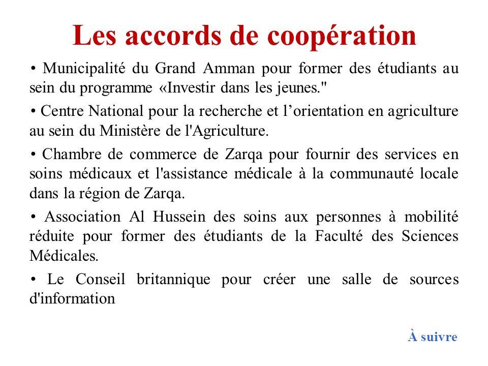 Les accords de coopération Municipalité du Grand Amman pour former des étudiants au sein du programme «Investir dans les jeunes.