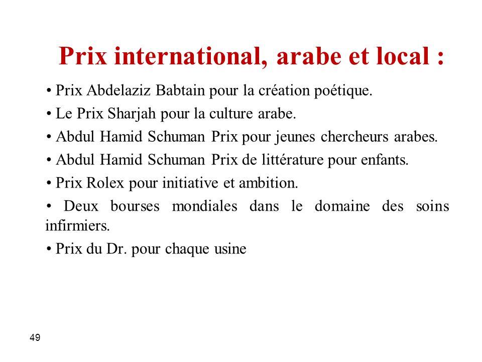 49 Prix Abdelaziz Babtain pour la création poétique. Le Prix Sharjah pour la culture arabe. Abdul Hamid Schuman Prix pour jeunes chercheurs arabes. Ab
