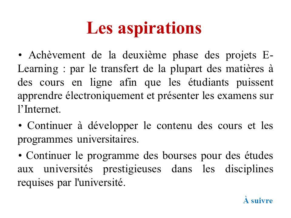 Les aspirations Achèvement de la deuxième phase des projets E- Learning : par le transfert de la plupart des matières à des cours en ligne afin que le