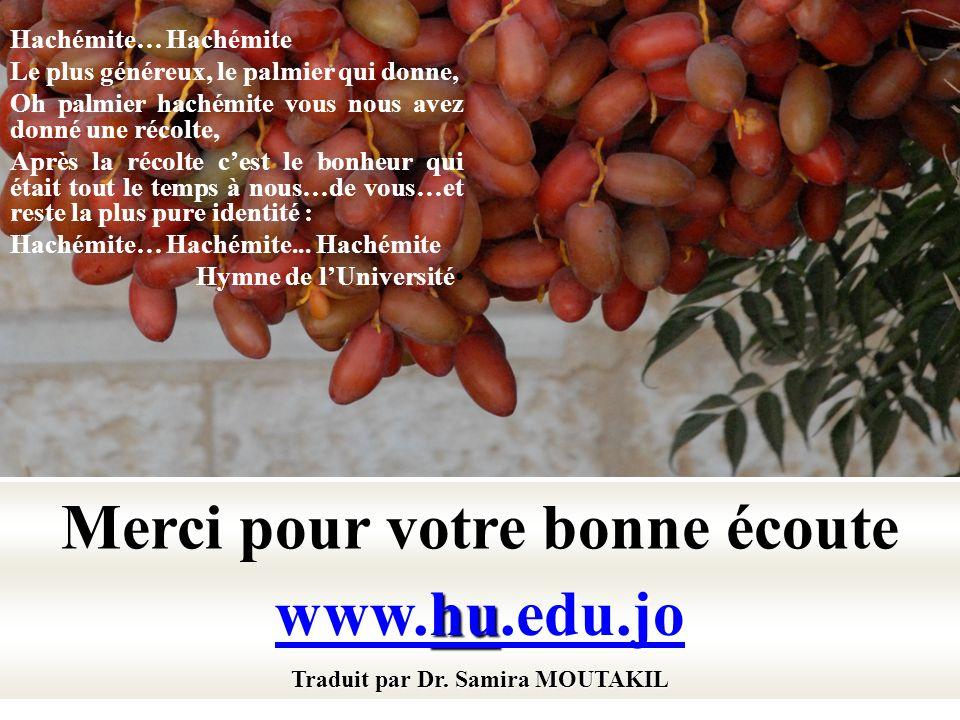 www.hu.edu.jo www.hu.edu.jo Traduit par Dr. Samira MOUTAKIL Merci pour votre bonne écoute Hachémite… Hachémite Le plus généreux, le palmier qui donne,