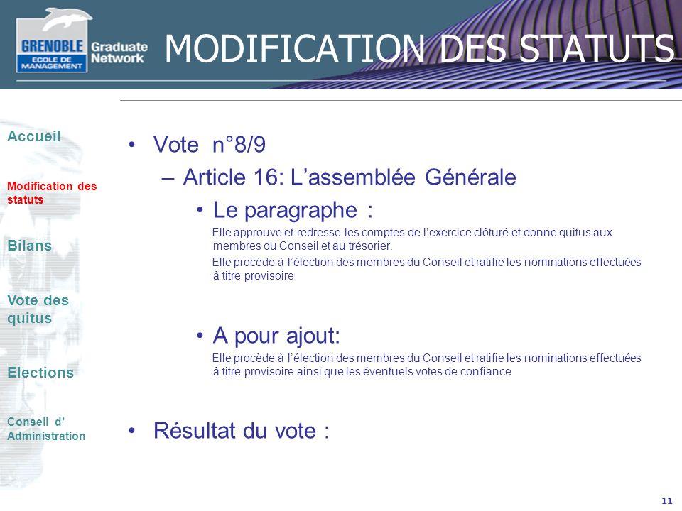 MODIFICATION DES STATUTS Vote n°8/9 –Article 16: Lassemblée Générale Le paragraphe : Elle approuve et redresse les comptes de lexercice clôturé et donne quitus aux membres du Conseil et au trésorier.