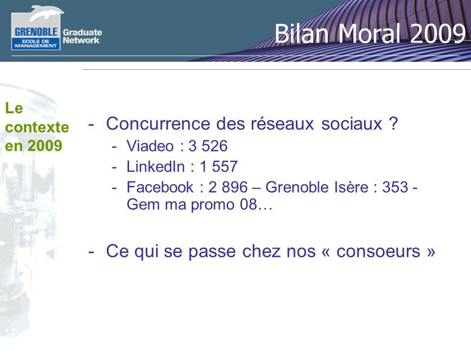Bilan Moral 2009 -Concurrence des réseaux sociaux .