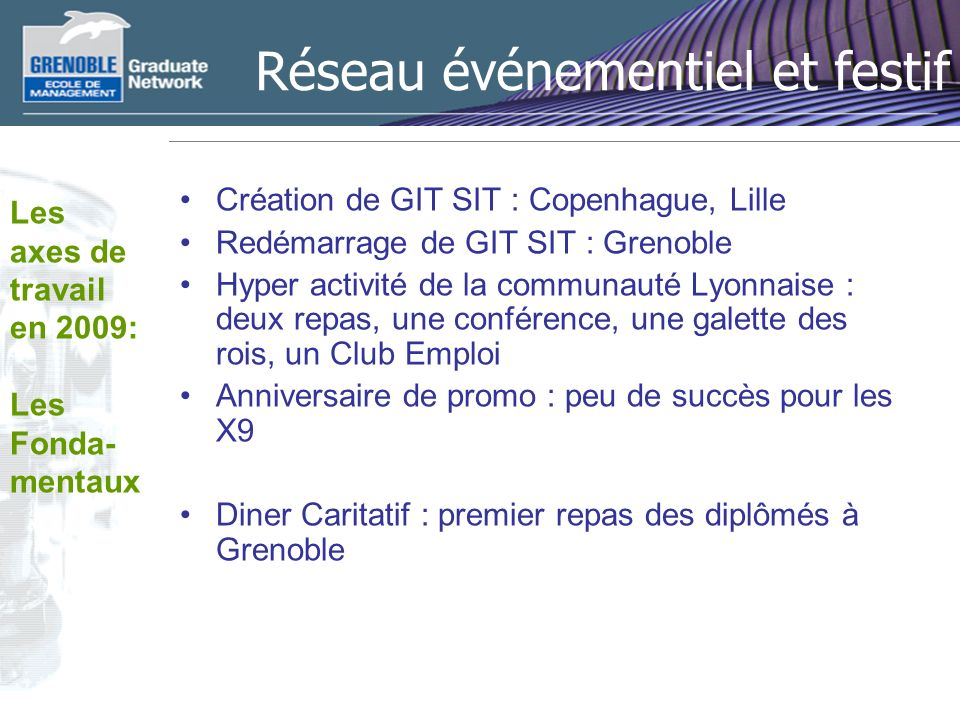 Réseau événementiel et festif Création de GIT SIT : Copenhague, Lille Redémarrage de GIT SIT : Grenoble Hyper activité de la communauté Lyonnaise : deux repas, une conférence, une galette des rois, un Club Emploi Anniversaire de promo : peu de succès pour les X9 Diner Caritatif : premier repas des diplômés à Grenoble Les axes de travail en 2009: Les Fonda- mentaux