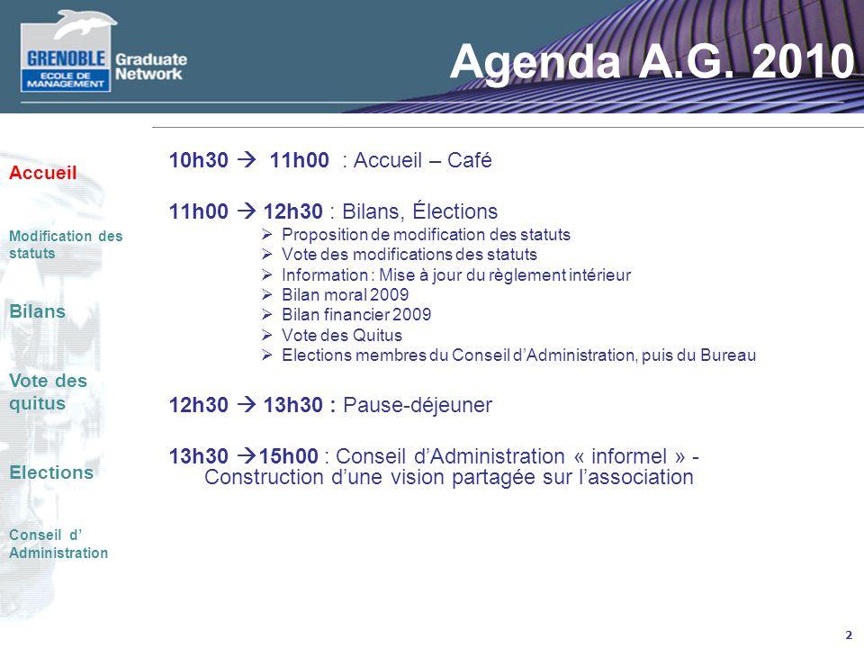 Bilan Moral 2009 BILAN MORAL 2009 LE CONTEXTE EN 2009 Accueil Modification des statuts Bilans Vote des quitus Elections Conseil d Administration