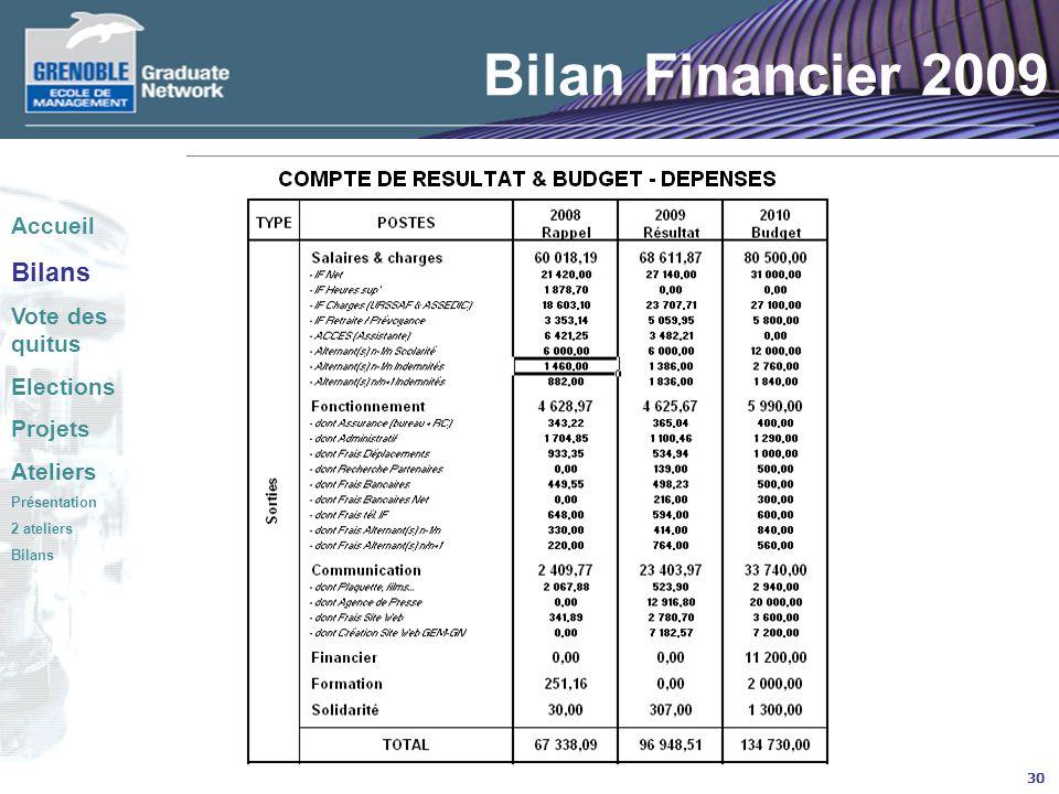 30 Bilan Financier 2009 Accueil Bilans Vote des quitus Elections Projets Ateliers Présentation 2 ateliers Bilans