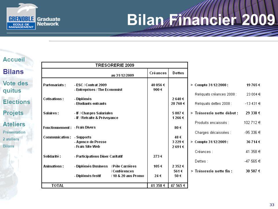 33 Bilan Financier 2009 Accueil Bilans Vote des quitus Elections Projets Ateliers Présentation 2 ateliers Bilans