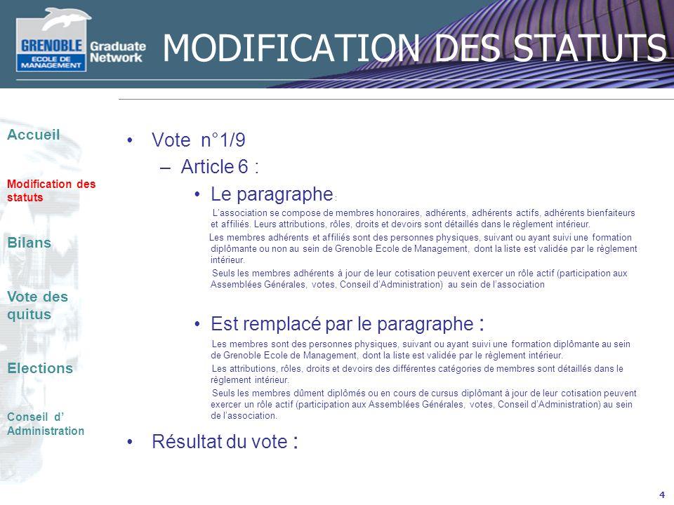 Bilan Moral 2009 Nos axes de travail en 2009 Accueil Modification des statuts Bilans Vote des quitus Elections Conseil d Administration