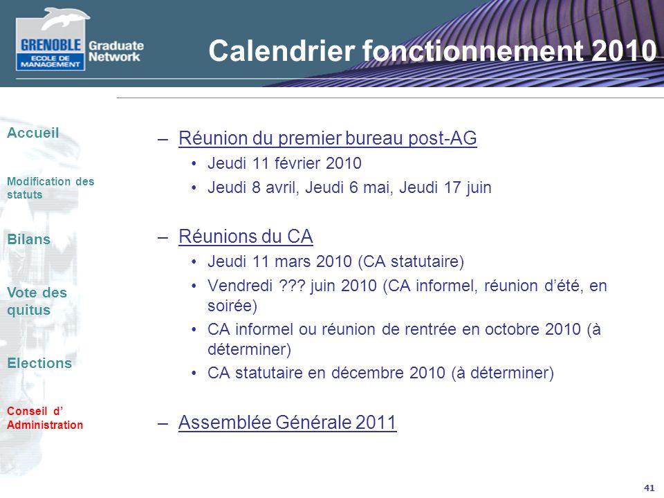 41 Calendrier fonctionnement 2010 –Réunion du premier bureau post-AG Jeudi 11 février 2010 Jeudi 8 avril, Jeudi 6 mai, Jeudi 17 juin –Réunions du CA Jeudi 11 mars 2010 (CA statutaire) Vendredi .