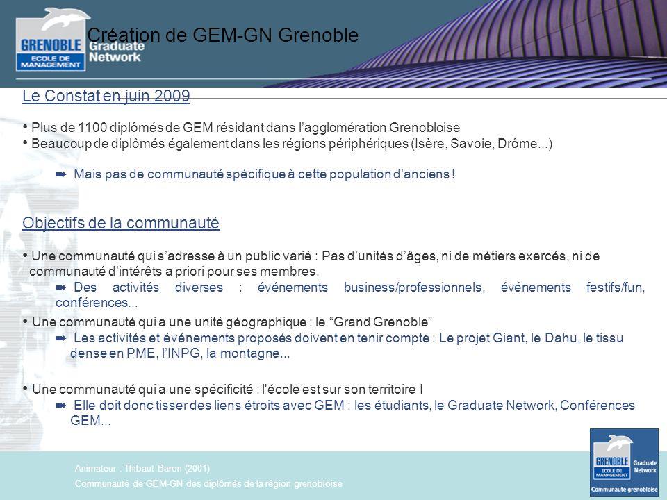 Création de GEM-GN Grenoble Le Constat en juin 2009 Plus de 1100 diplômés de GEM résidant dans lagglomération Grenobloise Beaucoup de diplômés également dans les régions périphériques (Isère, Savoie, Drôme...) Mais pas de communauté spécifique à cette population danciens .