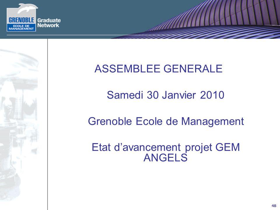 48 ASSEMBLEE GENERALE Samedi 30 Janvier 2010 Grenoble Ecole de Management Etat davancement projet GEM ANGELS