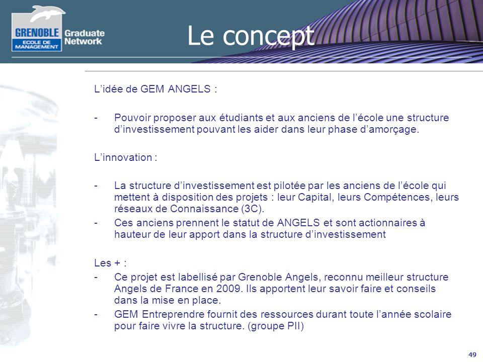 49 Lidée de GEM ANGELS : -Pouvoir proposer aux étudiants et aux anciens de lécole une structure dinvestissement pouvant les aider dans leur phase damorçage.