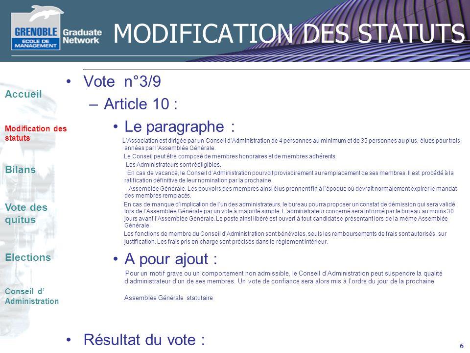 Les fondamentaux Accueil Modification des statuts Bilans Vote des quitus Elections Conseil d Administration