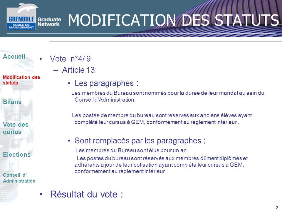 MODIFICATION DES STATUTS Vote n°4/ 9 –Article 13: Les paragraphes : Les membres du Bureau sont nommés pour la durée de leur mandat au sein du Conseil dAdministration.