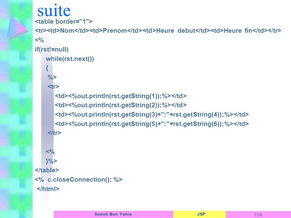 JSP 104 Sadok Ben Yahia suite Nom Prenom Heure debut Heure fin <% if(rst!=null) while(rst.next()) { %> <% }%>