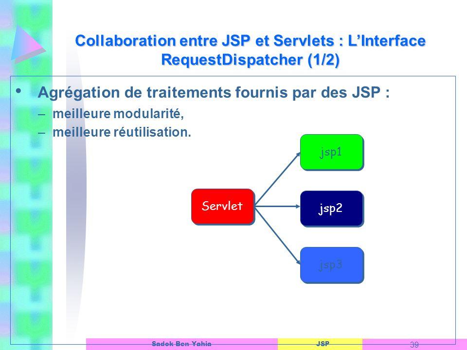 JSP 39 Sadok Ben Yahia Agrégation de traitements fournis par des JSP : –meilleure modularité, –meilleure réutilisation.