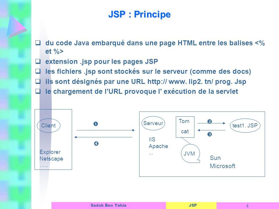 JSP 4 Sadok Ben Yahia JSP : Principe du code Java embarqué dans une page HTML entre les balises extension.jsp pour les pages JSP les fichiers.jsp sont stockés sur le serveur (comme des docs) ils sont désignés par une URL http:// www.