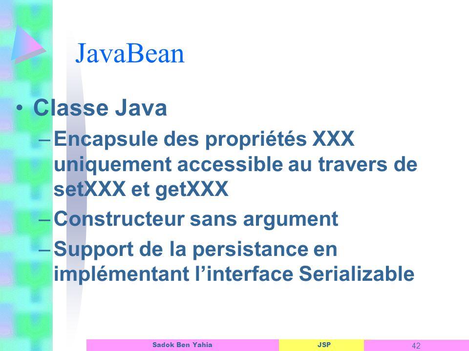 JSP 42 Sadok Ben Yahia JavaBean Classe Java –Encapsule des propriétés XXX uniquement accessible au travers de setXXX et getXXX –Constructeur sans argument –Support de la persistance en implémentant linterface Serializable