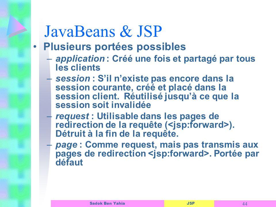 JSP 44 Sadok Ben Yahia JavaBeans & JSP Plusieurs portées possibles –application : Créé une fois et partagé par tous les clients –session : Sil nexiste pas encore dans la session courante, créé et placé dans la session client.