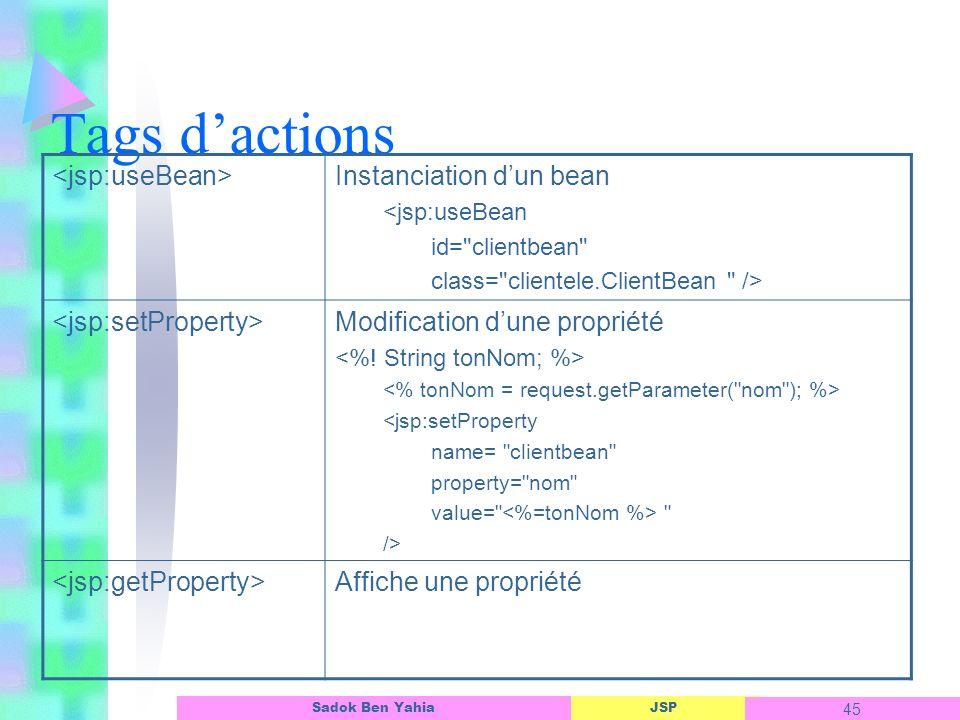 JSP 45 Sadok Ben Yahia Tags dactions Instanciation dun bean <jsp:useBean id= clientbean class= clientele.ClientBean /> Modification dune propriété <jsp:setProperty name= clientbean property= nom value= /> Affiche une propriété