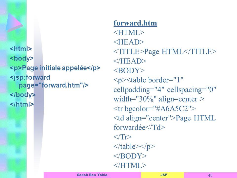 JSP 48 Sadok Ben Yahia Page initiale appelée forward.htm Page HTML Page HTML forwardée
