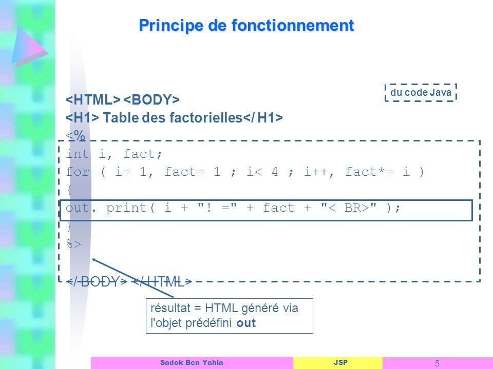 JSP 5 Sadok Ben Yahia Principe de fonctionnement Table des factorielles <% int i, fact; for ( i= 1, fact= 1 ; i< 4 ; i++, fact*= i ) { out.