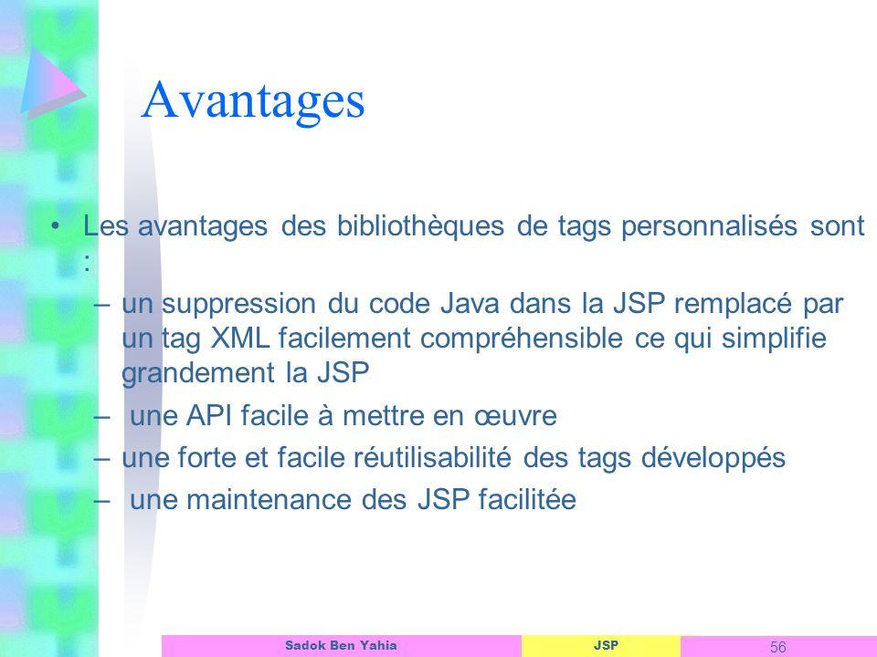 JSP 56 Sadok Ben Yahia Avantages Les avantages des bibliothèques de tags personnalisés sont : –un suppression du code Java dans la JSP remplacé par un tag XML facilement compréhensible ce qui simplifie grandement la JSP – une API facile à mettre en œuvre –une forte et facile réutilisabilité des tags développés – une maintenance des JSP facilitée