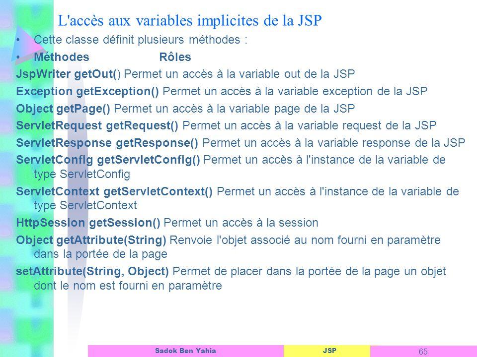 JSP 65 Sadok Ben Yahia L accès aux variables implicites de la JSP Cette classe définit plusieurs méthodes : Méthodes Rôles JspWriter getOut() Permet un accès à la variable out de la JSP Exception getException() Permet un accès à la variable exception de la JSP Object getPage() Permet un accès à la variable page de la JSP ServletRequest getRequest() Permet un accès à la variable request de la JSP ServletResponse getResponse() Permet un accès à la variable response de la JSP ServletConfig getServletConfig() Permet un accès à l instance de la variable de type ServletConfig ServletContext getServletContext() Permet un accès à l instance de la variable de type ServletContext HttpSession getSession() Permet un accès à la session Object getAttribute(String) Renvoie l objet associé au nom fourni en paramètre dans la portée de la page setAttribute(String, Object) Permet de placer dans la portée de la page un objet dont le nom est fourni en paramètre