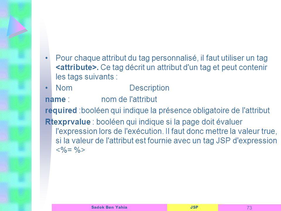 JSP 73 Sadok Ben Yahia Pour chaque attribut du tag personnalisé, il faut utiliser un tag.