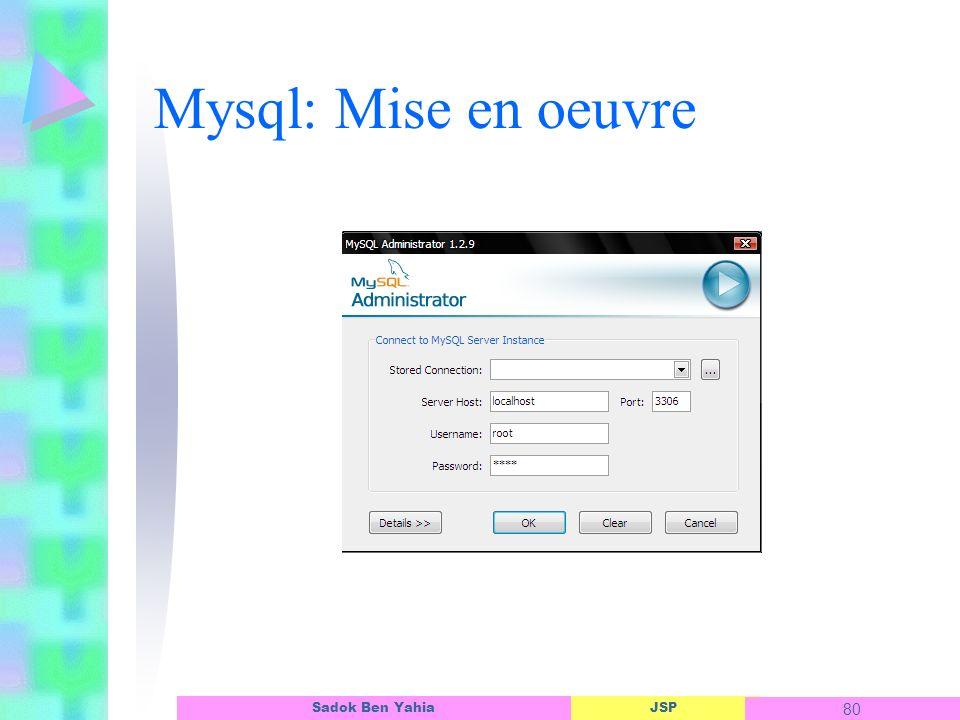 JSP 80 Sadok Ben Yahia Mysql: Mise en oeuvre