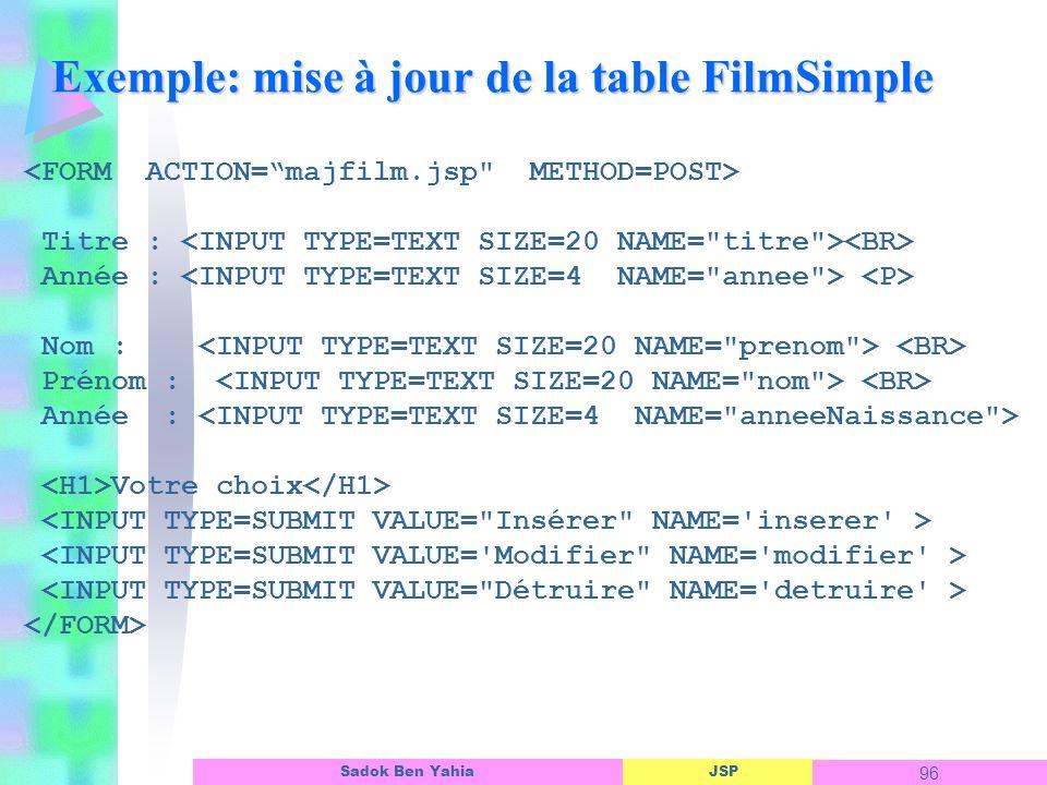 JSP 96 Sadok Ben Yahia Exemple: mise à jour de la table FilmSimple Titre : Année : Nom : Prénom : Année : Votre choix