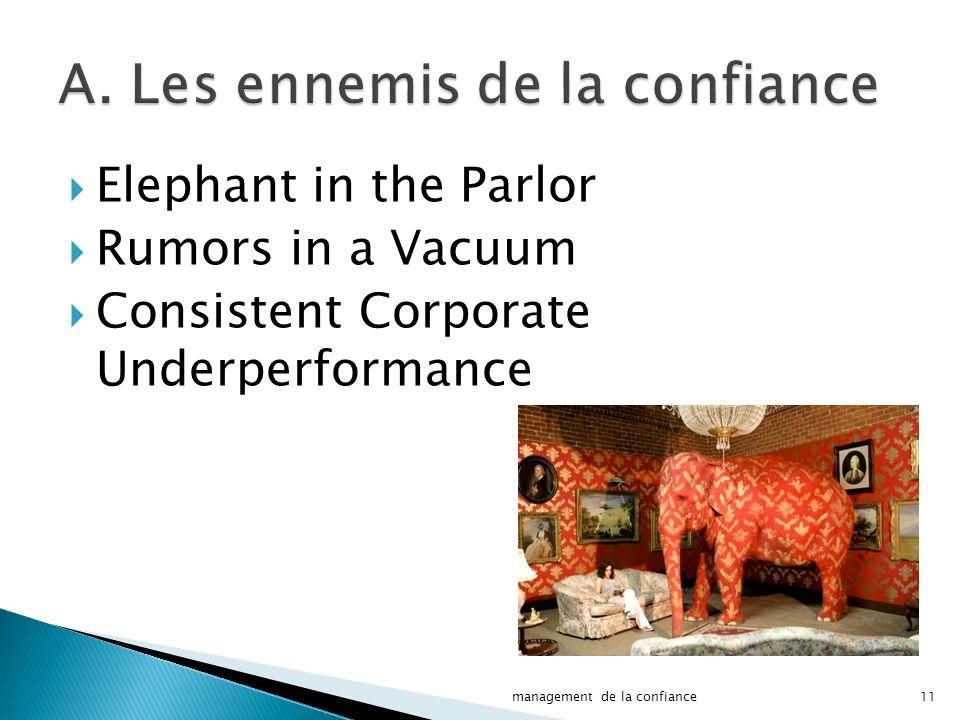 Elephant in the Parlor Rumors in a Vacuum Consistent Corporate Underperformance 11management de la confiance