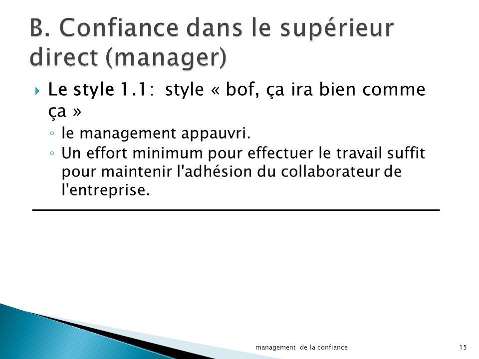 Le style 1.1: style « bof, ça ira bien comme ça » le management appauvri.