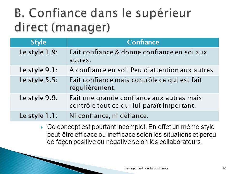 StyleConfiance Le style 1.9:Fait confiance & donne confiance en soi aux autres.