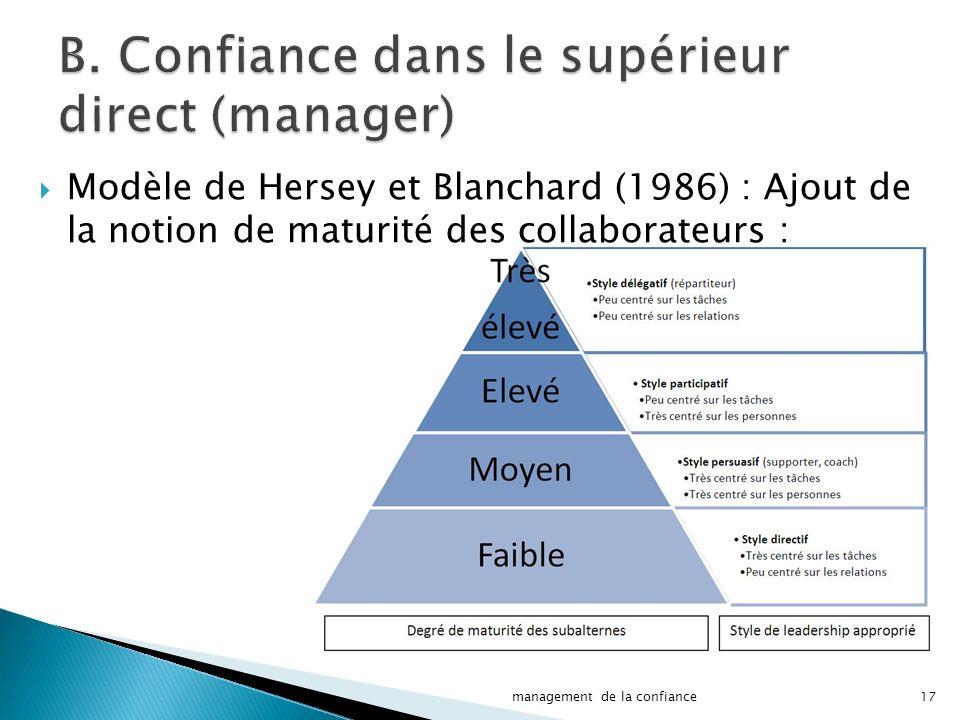 Modèle de Hersey et Blanchard (1986) : Ajout de la notion de maturité des collaborateurs : 17management de la confiance