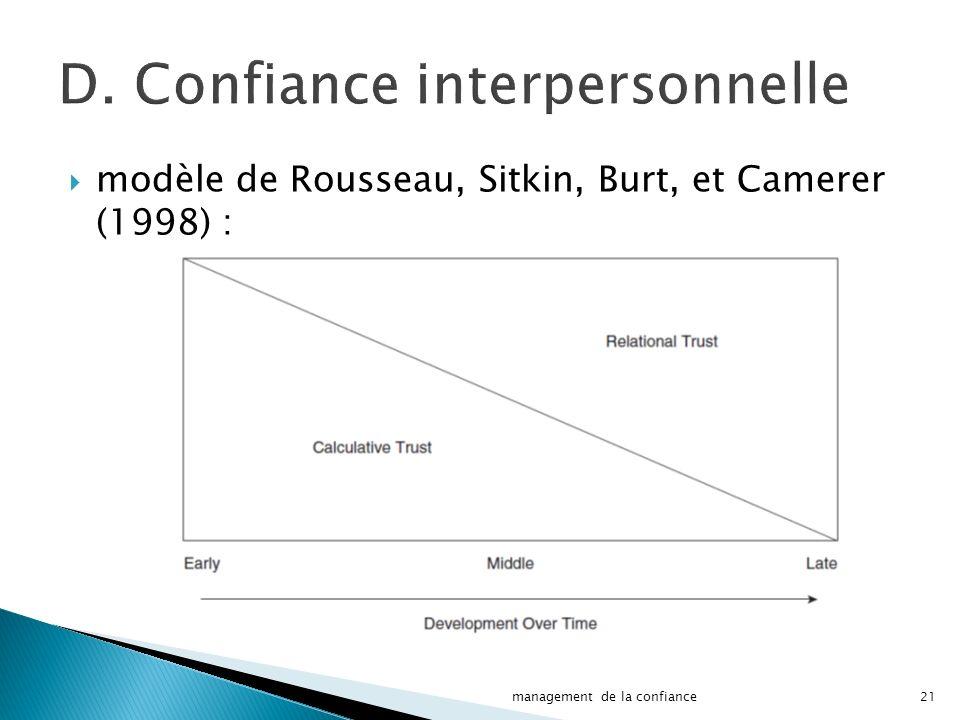 D. Confiance interpersonnelle modèle de Rousseau, Sitkin, Burt, et Camerer (1998) : 21management de la confiance