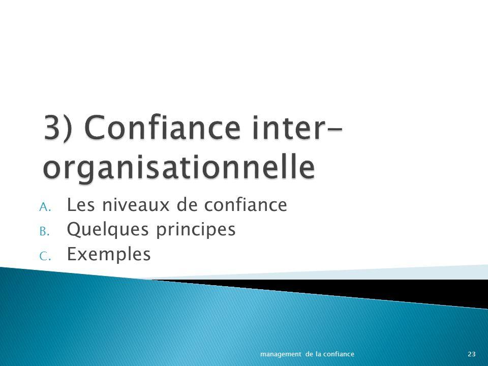 A. Les niveaux de confiance B. Quelques principes C. Exemples 23management de la confiance