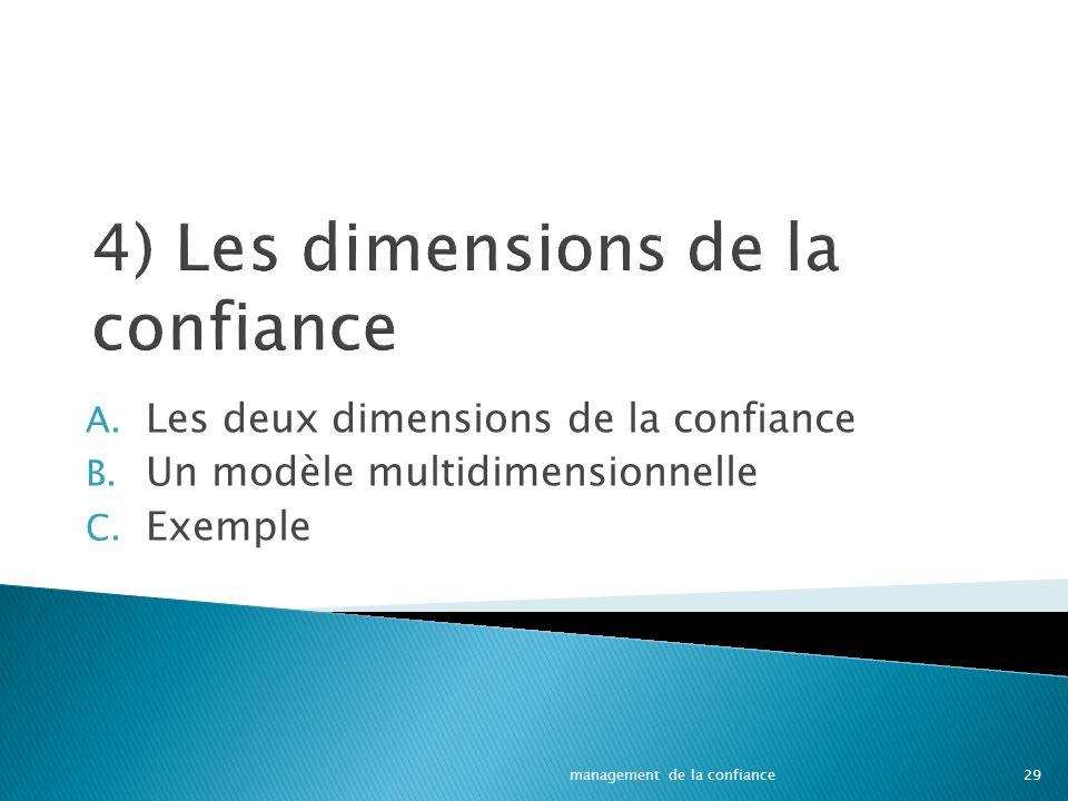 4) Les dimensions de la confiance A.Les deux dimensions de la confiance B.
